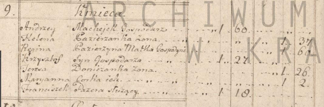 Andrzej Machejek spis ludnosci 1791 a